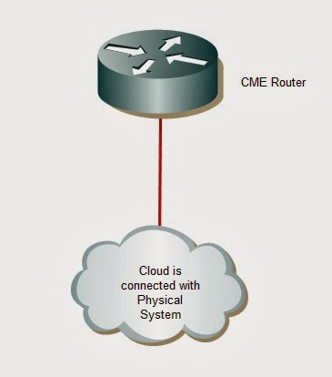 Cisco Networking: Configure Call Manager Express (CME) in GNS3