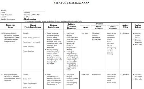 Silabus Bahasa Inggris KTSP Kelas 1 SD/MI Semester 2 Edisi Terbaru