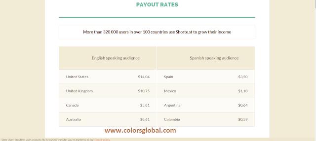 paying rates