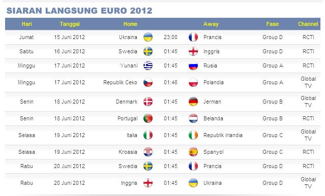 Jadwal Piala Eropa