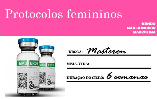 Anabolics #70 Ciclo  Feminino  Masteron (Ciclo Médio / Definição)
