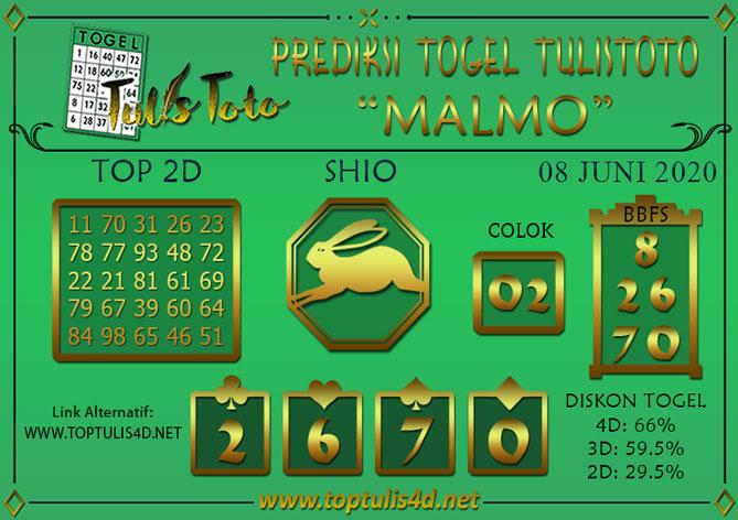 Prediksi Togel MALMO TULISTOTO 08 JUNI 2020