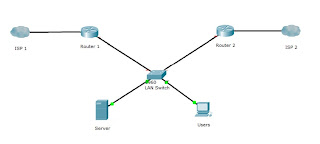 DHCP configuration for MITEL phones on Cisco Routers