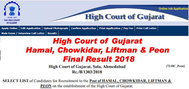 Gujarat High Court Hamal, Chowkidar, Liftman & Peon Final Result 2018