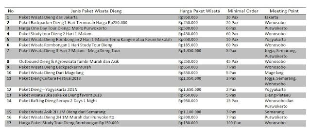 harga paket wisata dieng