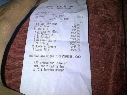 Overspending? at Cavali Club in Dubai Trends on Twitter