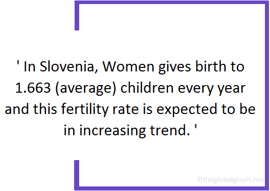 Slovenia  Population Fact