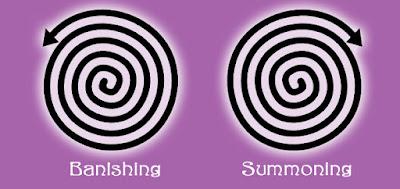 Energetic Break-in - Spirals for banishing and summoning