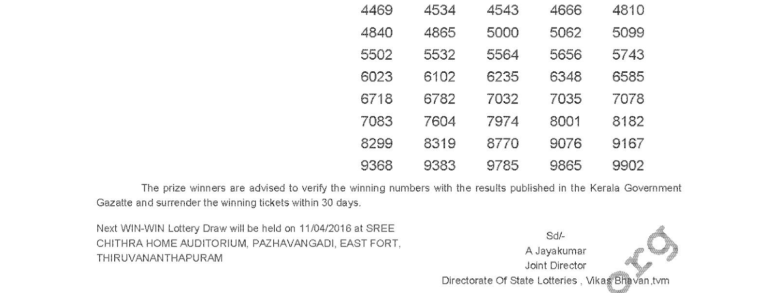 WIN WIN Lottery W 354 Result 4-4-2016