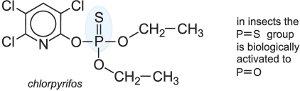 Senyawa organofosfat