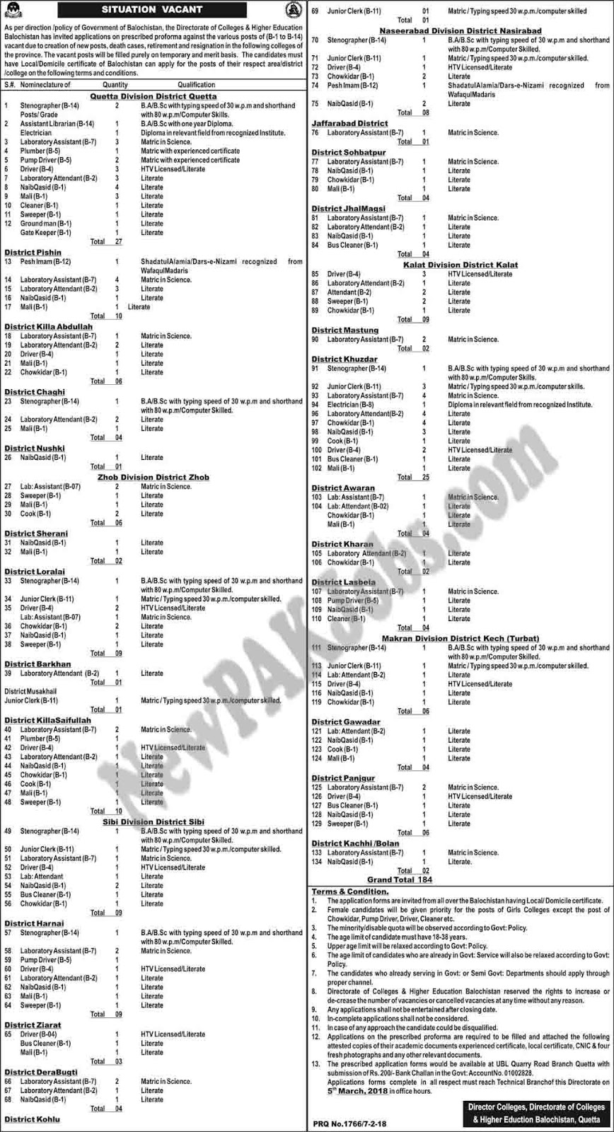 184 New Jobs in Directorate of Colleges and Higher Education, Government of Balochistan 2018