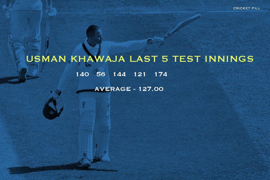 usman khawaja last 5 test innings