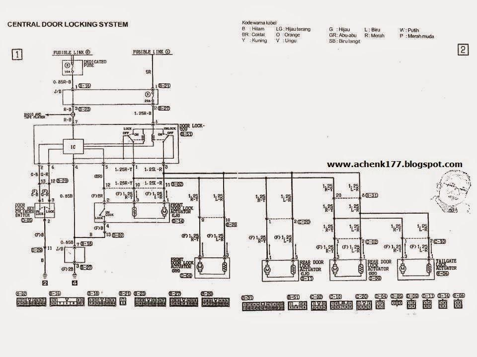 i love otomotif: [tips] skema kelistrikan central door ... wiring diagram mitsubishi kuda