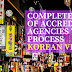 Complete List of Accredited Travel Agencies to Process Korean Visas
