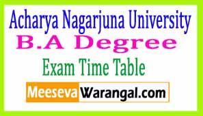 Acharya Nagarjuna University B.A Degree March 2017 Examination Time Table