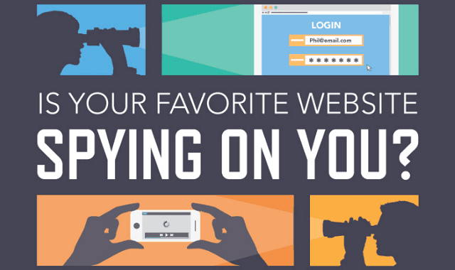 Is Your Favorite Website Spying on You?