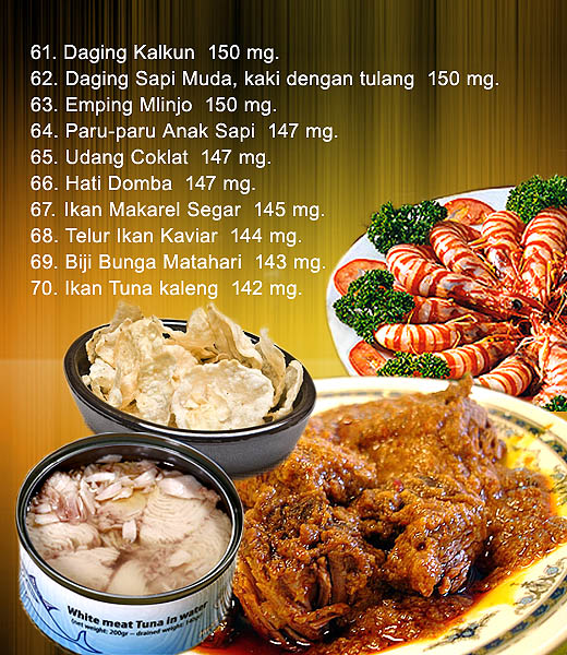 Daftar 61-70 makanan dengan purin sedang