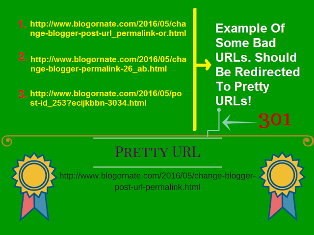Why Should We Redirect Blogger URLs?