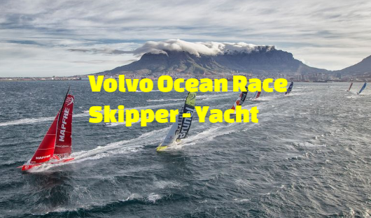 Volvo Ocean Race champions, winners, podium-Skippers & boats-yachts, list.