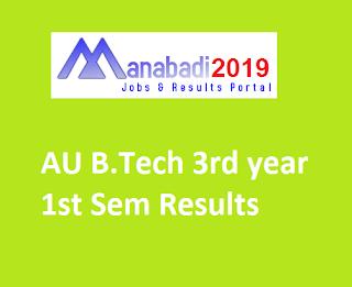 Manabadi AU B.Tech Results 2019