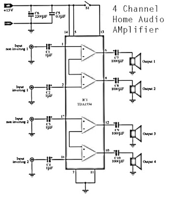 4 Channels Home Audio Power Amplifier