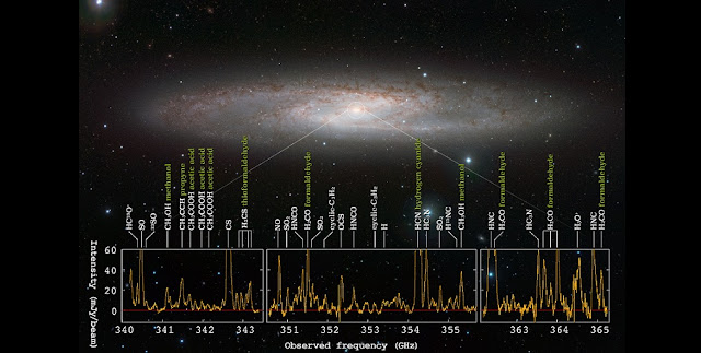 The starburst galaxy NGC 253 and the radio spectra obtained with ALMA. ALMA detected radio signals from 19 different molecules at the center of this galaxy. Credit: ESO/J. Emerson/VISTA, ALMA (ESO/NAOJ/NRAO), Ando et al. Acknowledgment: Cambridge Astronomical Survey Unit