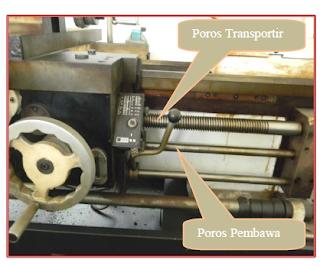 Bagian-bagian Utama Mesin Bubut Standar