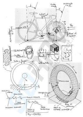 Schizzi progettuali con formule matematiche per l'ideazione di un copertoncino per bici da corsa.