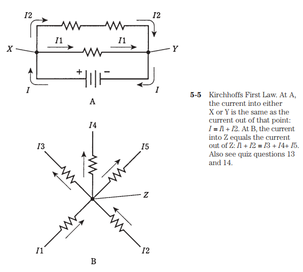 Gibilisco MCQs image for CH5 Q13 and 14