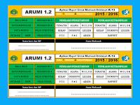 Aplikasi Raport Madrasah Ibtidaiyah (MI) Kurikulum 2013