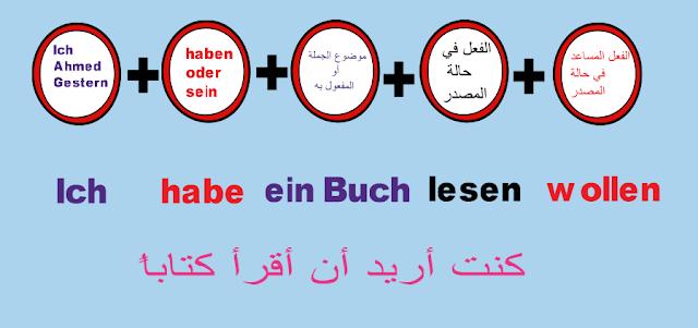 صيغة الجملة في المضارع التام Das Perfekt مع الافعال المساعدة