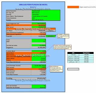 Simulasi kredit gadai BPKB Mobil