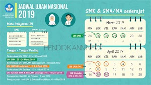 Ini dia Jadwal Ujian Nasional 2019 SMA/Ma Sederajat dan SMK/SMAK
