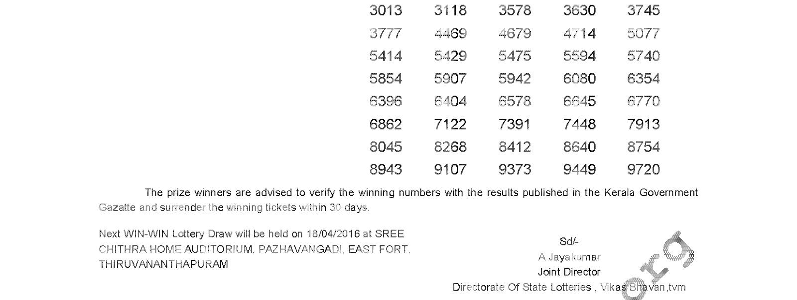WIN WIN Lottery W 355 Result 11-4-2016