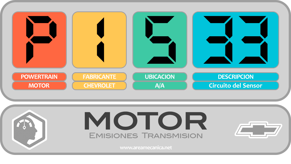 CODIGOS DE FALLA: Chevrolet (P1500-P15FF) Motor | OBD2 | DTC