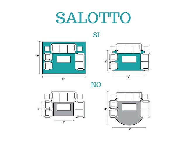 Tappeto grande salotto idee per il design della casa for Tappeto salotto