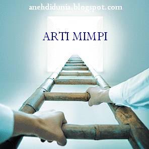 anehdidunia.blogspot.com
