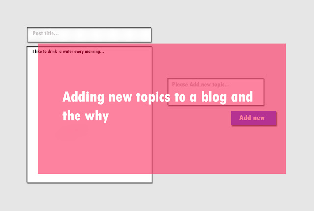 Adding new topics to a blog and the why