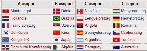 Handball romania brazilia online dating 1