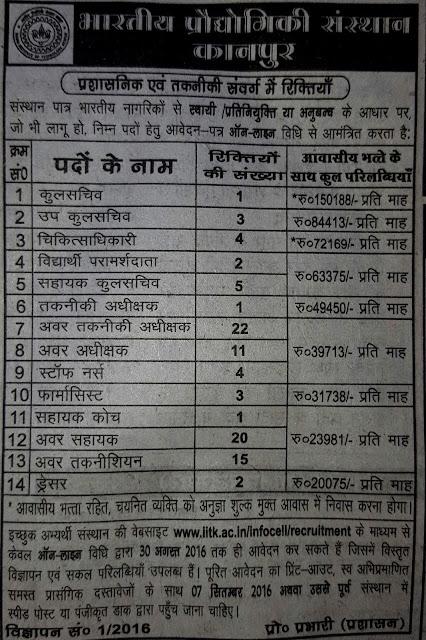 IIT Kanpur Jobs