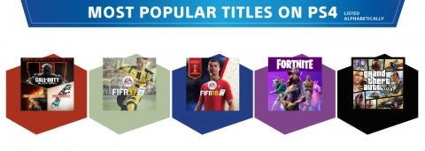 most-popular-games-on-ps4