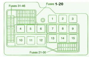 Fuse Bbox Bbmw B B I Bdiagram on 2005 Bmw Z4 Fuse Diagram