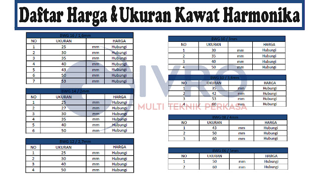 Harga & Ukuran Kawat Harmonika Galvanis 2018