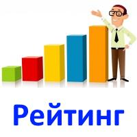 Рейтинг бинарных опционов