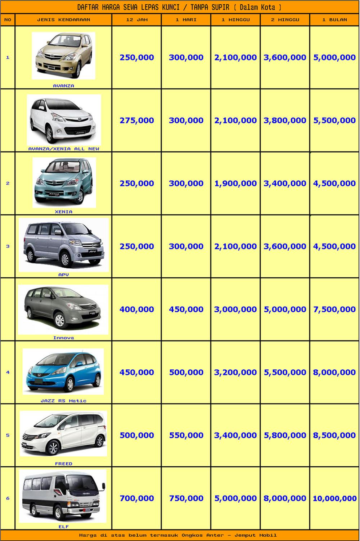 Harga Sewa Mobil Harian Di Purwokerto 085853340000 Sewa Rental