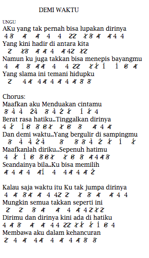 Not Angka Pianika Lagu Ungu Demi Waktu