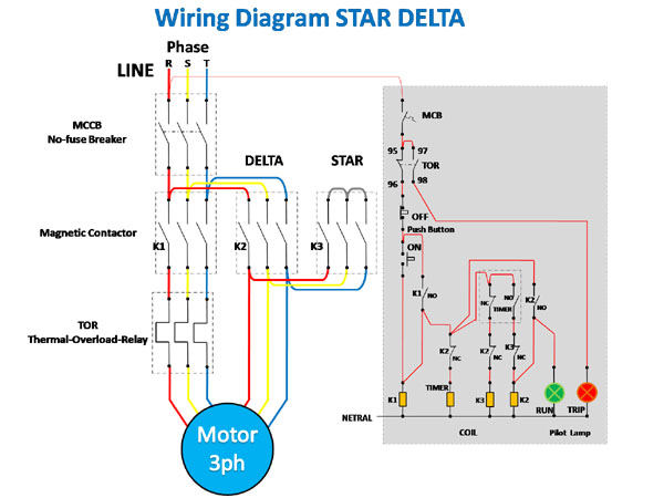Wiring Diagram Rangkaian STAR-DELTA untuk Starting Motor 3Ph ... on