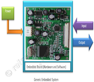 Embedded System Definition - Generic Embedded System