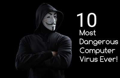 10 Types of computer viruses that everyone should know about
