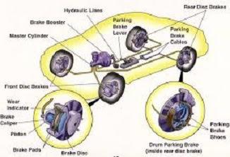 pengertian otomotif menurut para ahli, pengertian oto dan motif, makalah pengertian otomotif, sebutkan dasar dasar otomotif, pengertian teknik otomotif, pengertian otomotif motor, pengertian dasar otomotif, pengertian terkonversi